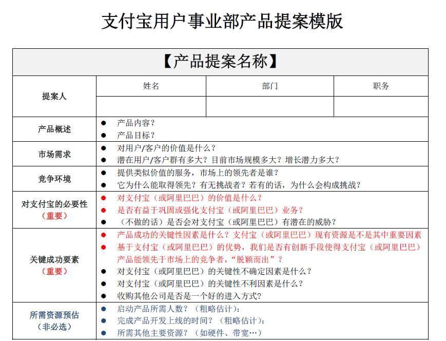 支付宝用户事业部产品提案模板